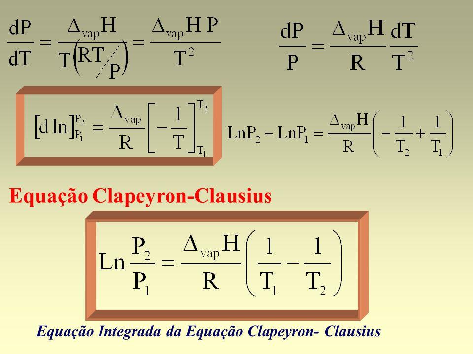 Equação Clapeyron-Clausius