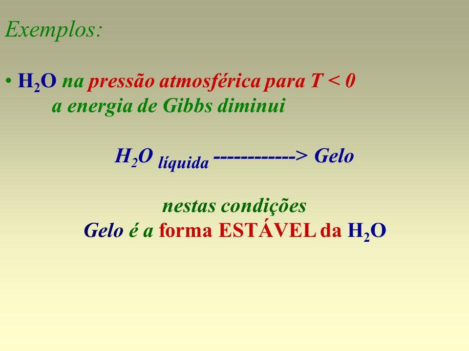 Exemplos: H2O na pressão atmosférica para T < 0