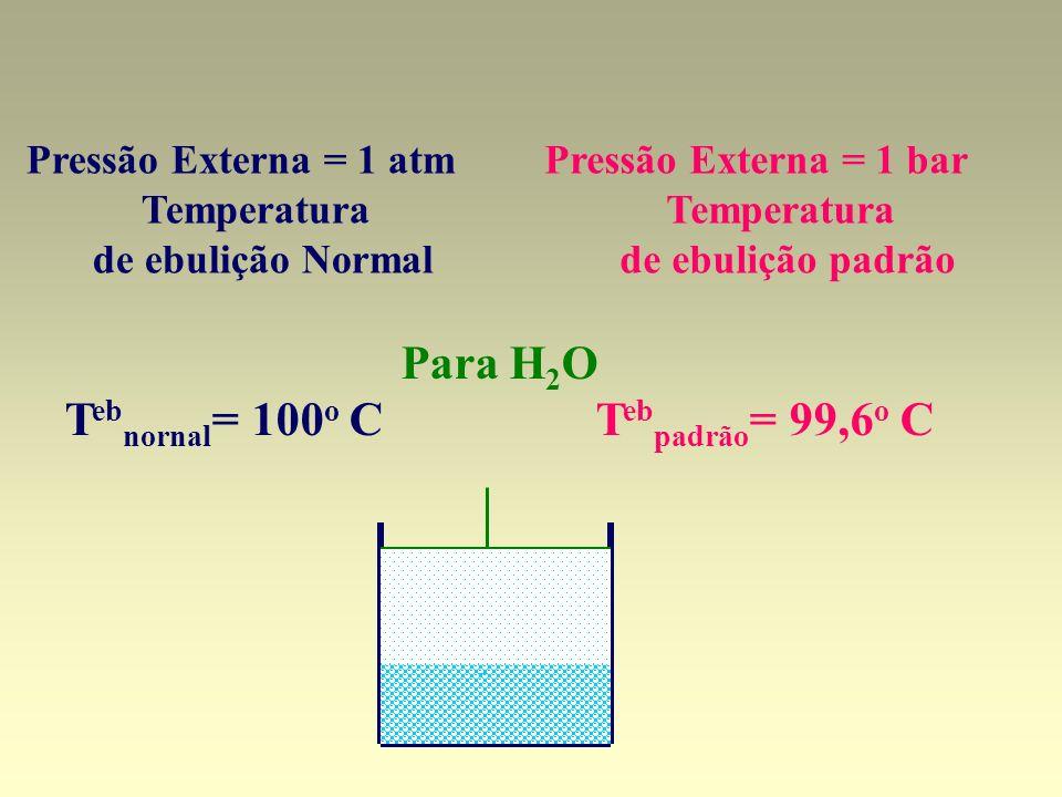 Tebnornal= 100o C Tebpadrão= 99,6o C