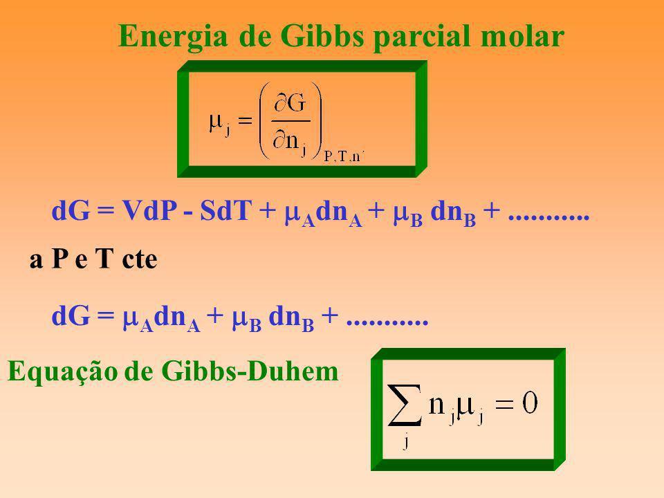 Energia de Gibbs parcial molar