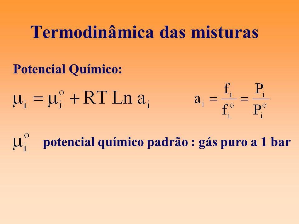 Termodinâmica das misturas