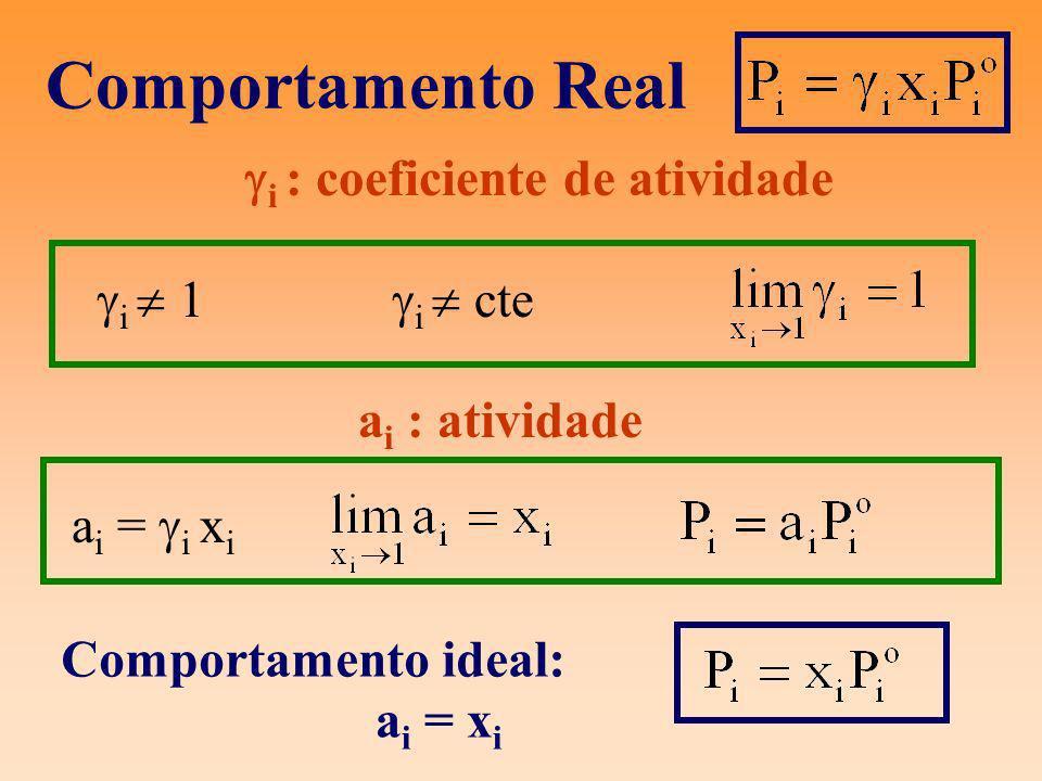Comportamento Real i : coeficiente de atividade i  1 i  cte