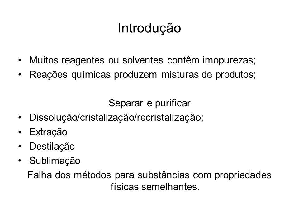 Introdução Muitos reagentes ou solventes contêm imopurezas;