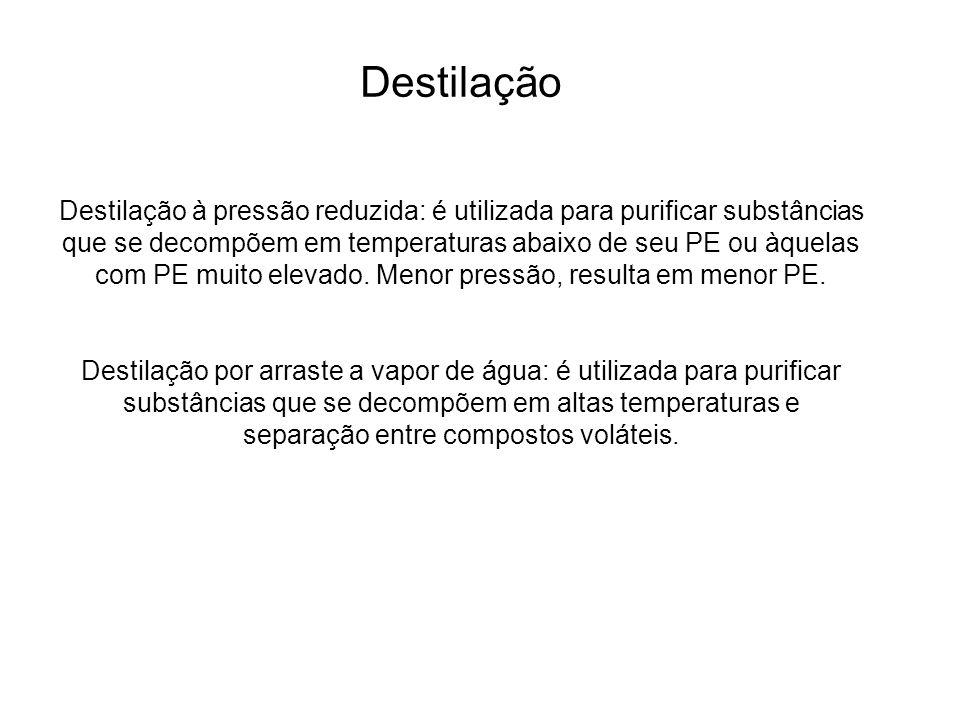 Destilação