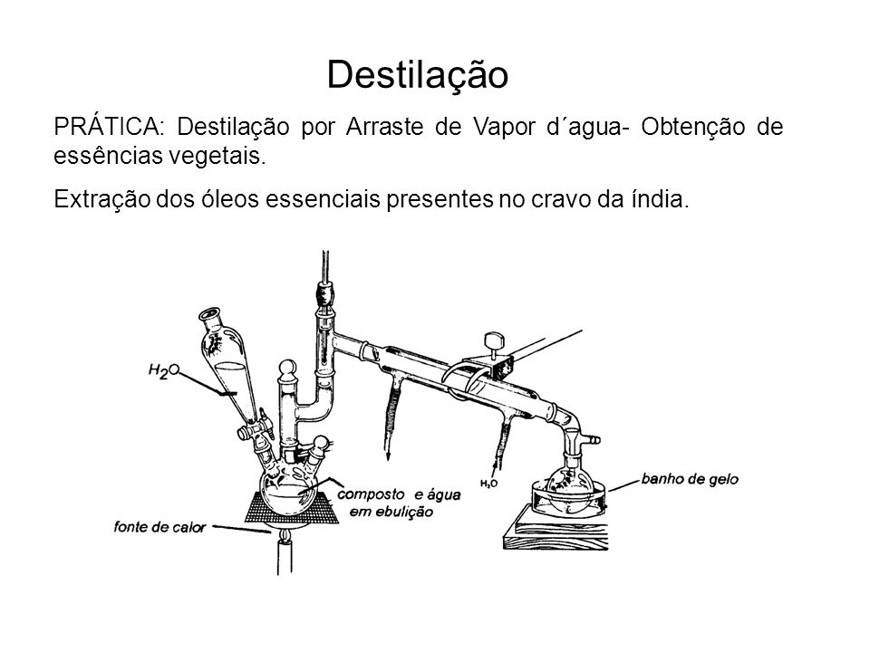 Destilação PRÁTICA: Destilação por Arraste de Vapor d´agua- Obtenção de essências vegetais.