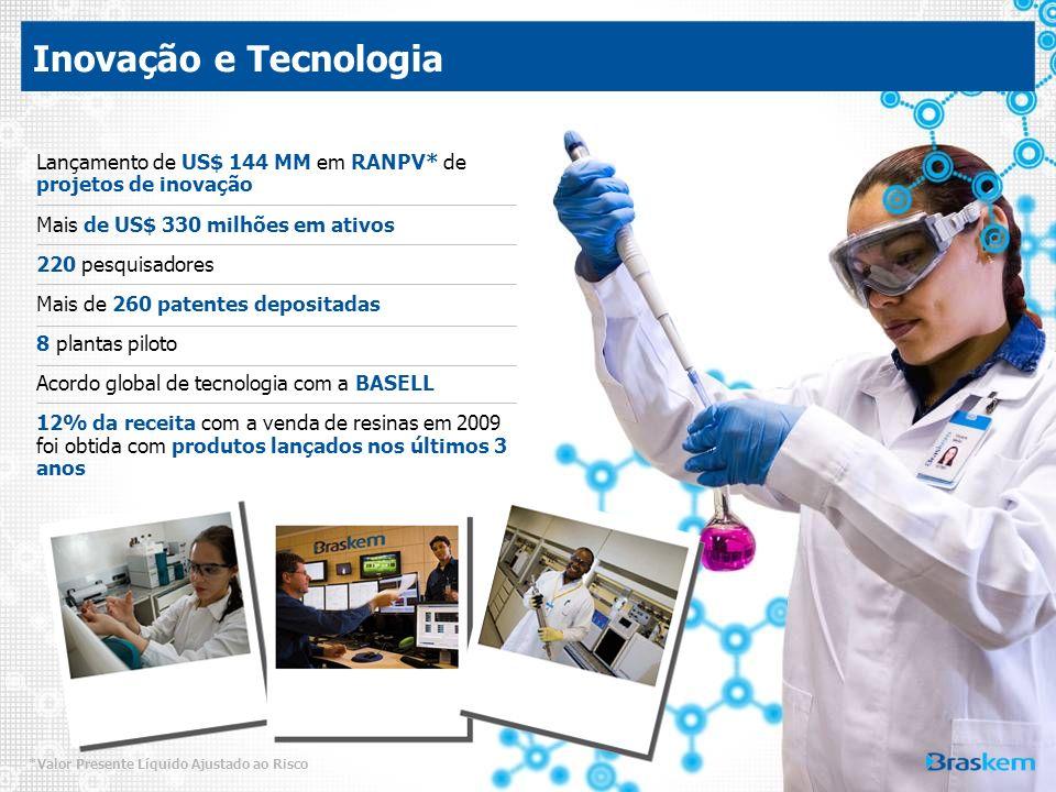 Inovação e TecnologiaLançamento de US$ 144 MM em RANPV* de projetos de inovação. Mais de US$ 330 milhões em ativos.