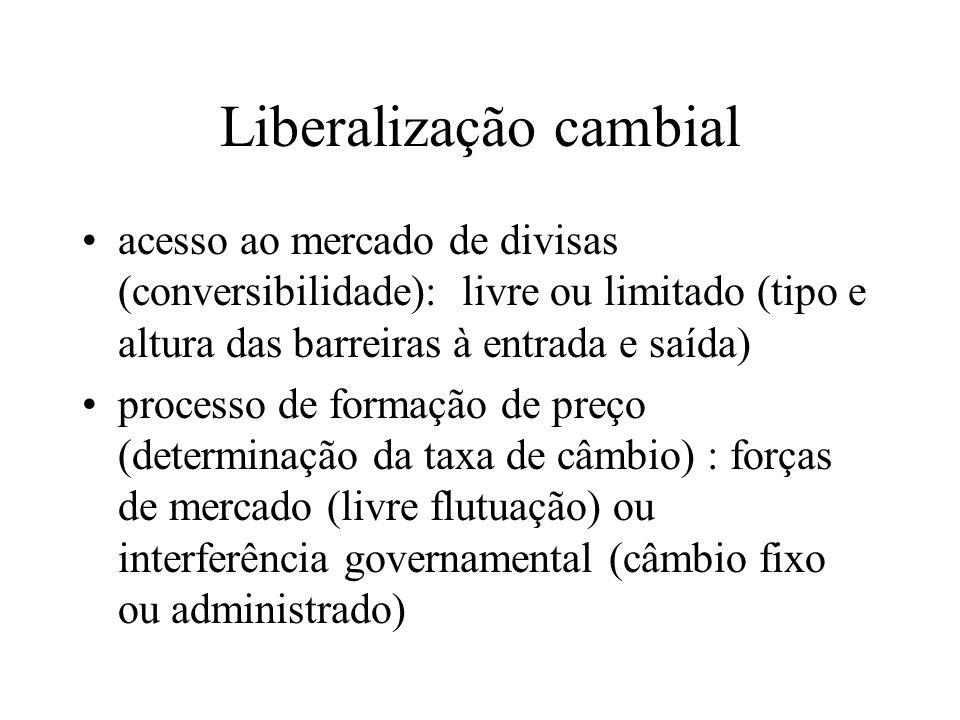 Liberalização cambial