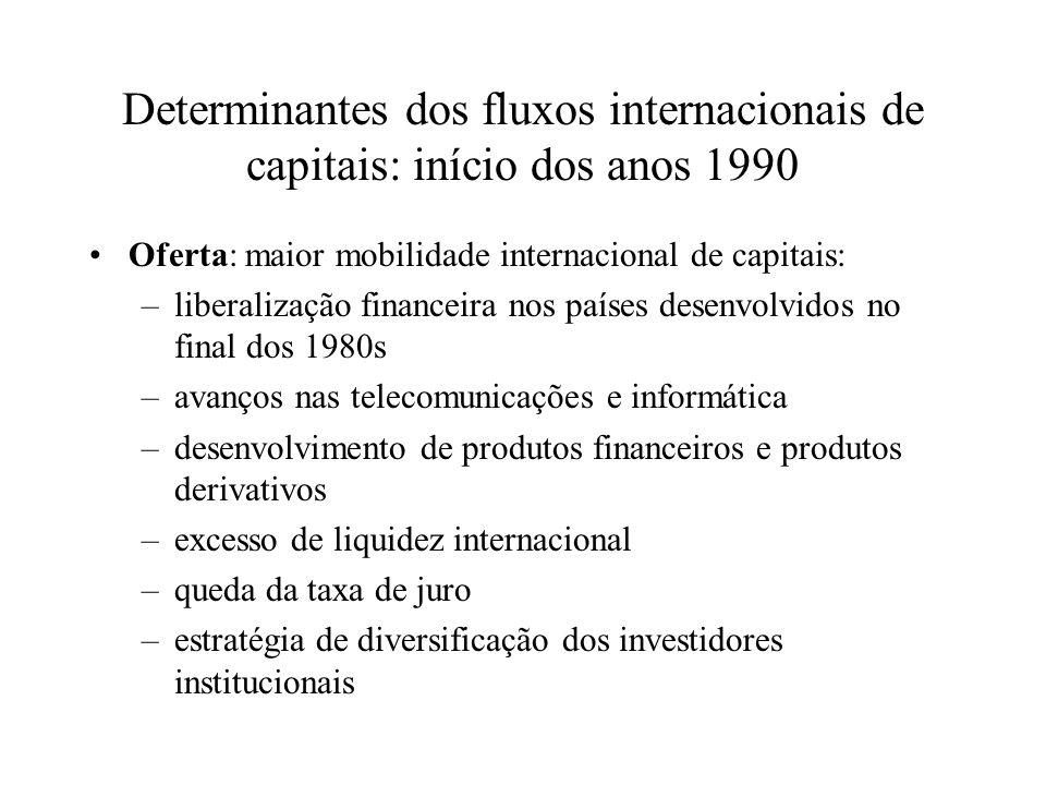 Determinantes dos fluxos internacionais de capitais: início dos anos 1990