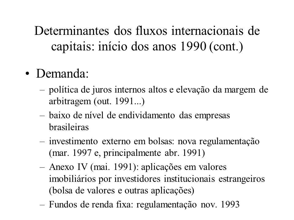 Determinantes dos fluxos internacionais de capitais: início dos anos 1990 (cont.)