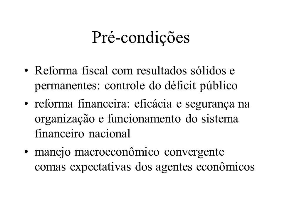 Pré-condições Reforma fiscal com resultados sólidos e permanentes: controle do déficit público.