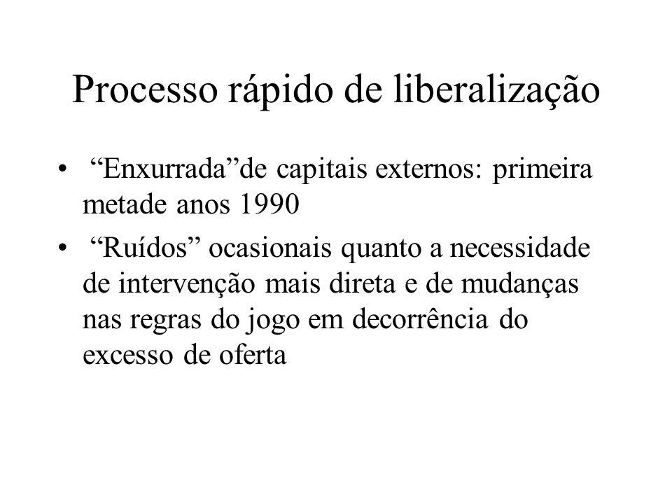 Processo rápido de liberalização