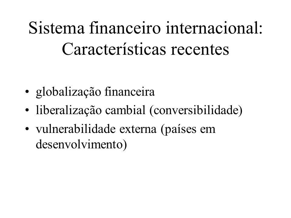Sistema financeiro internacional: Características recentes
