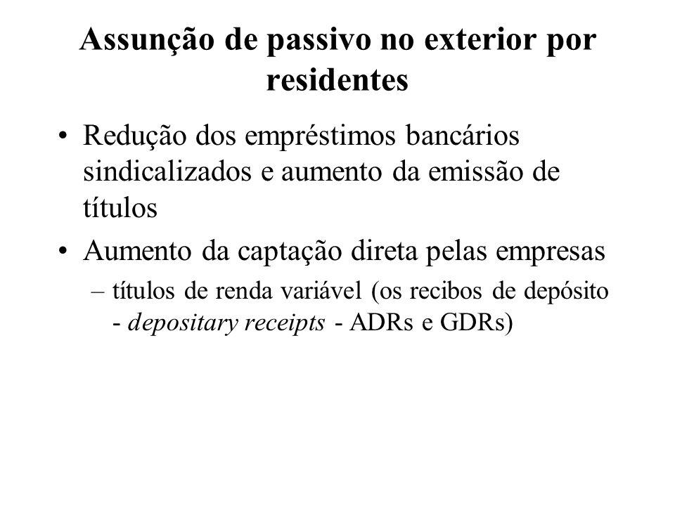 Assunção de passivo no exterior por residentes