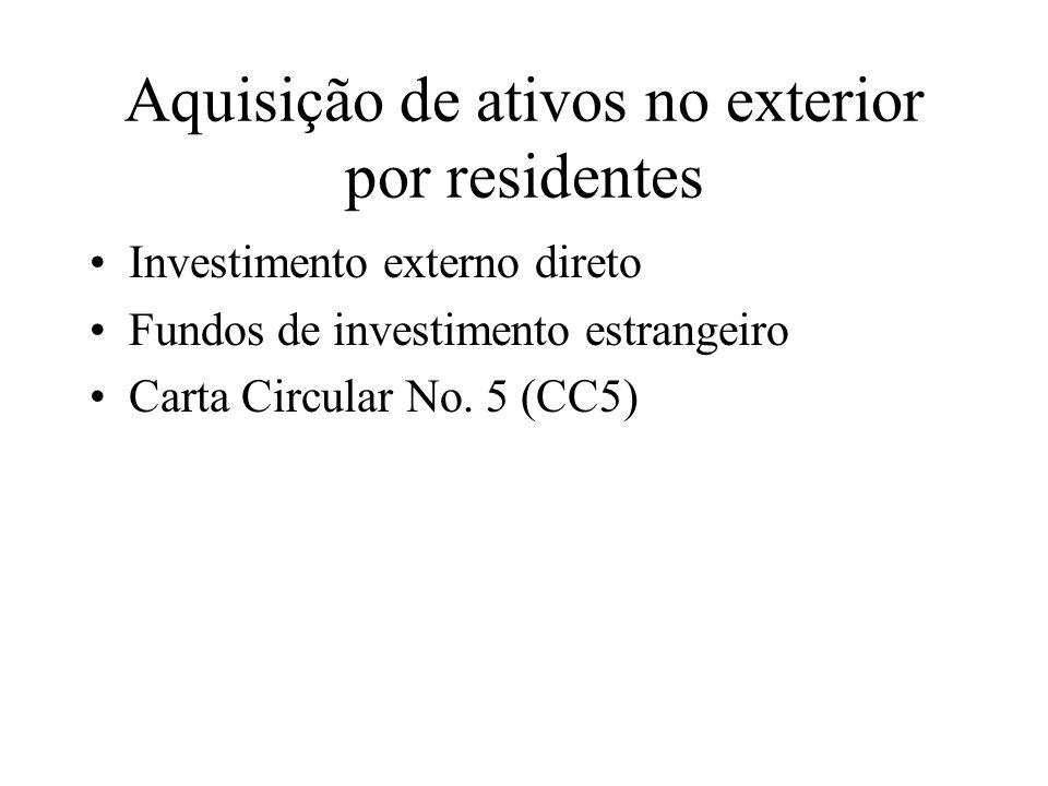 Aquisição de ativos no exterior por residentes