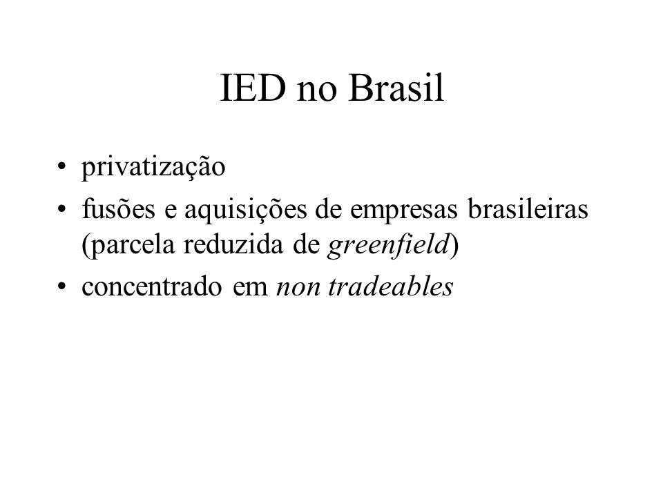 IED no Brasil privatização