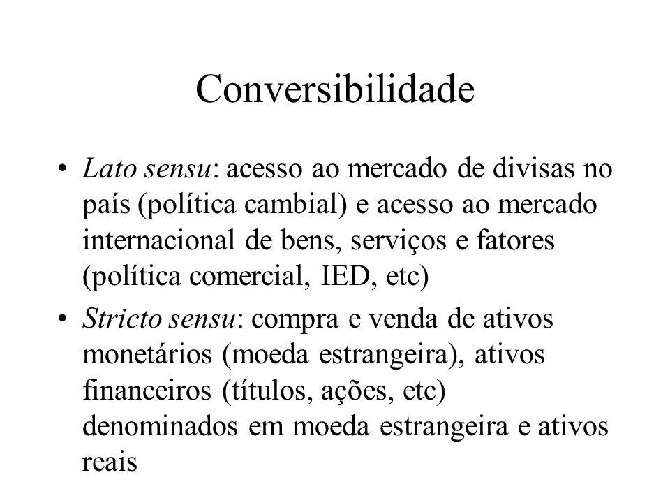 Conversibilidade