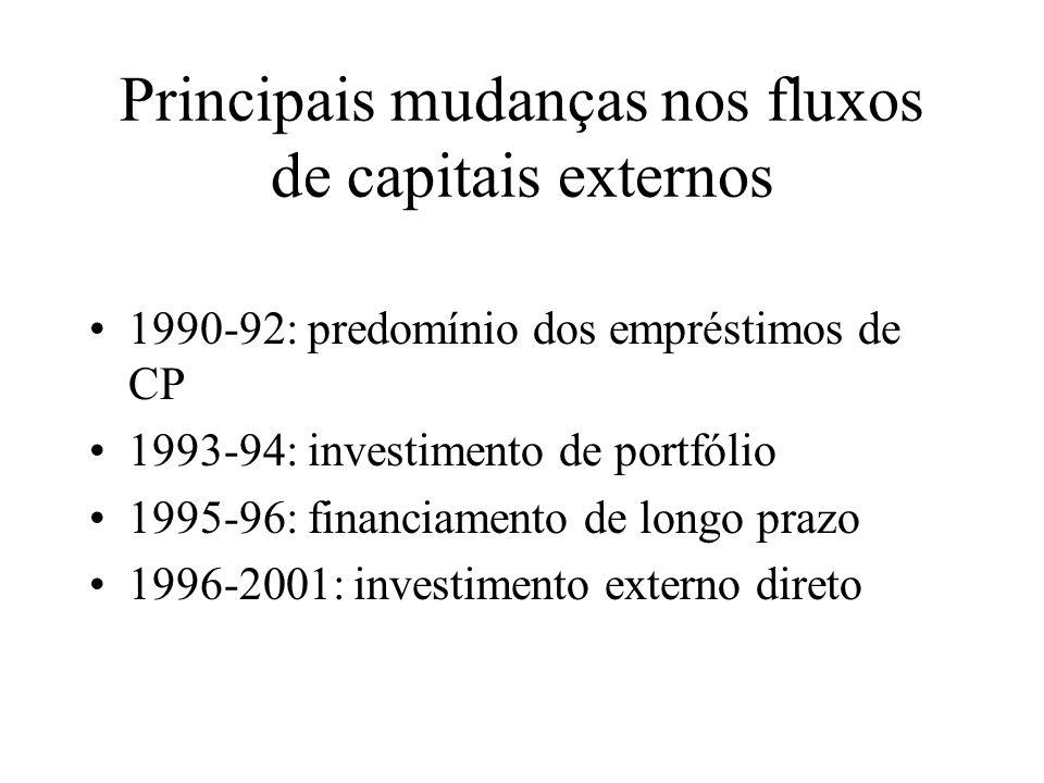 Principais mudanças nos fluxos de capitais externos