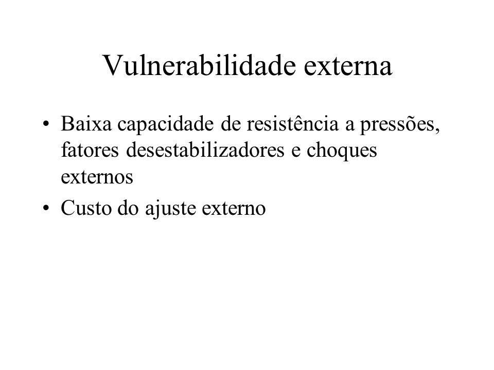 Vulnerabilidade externa
