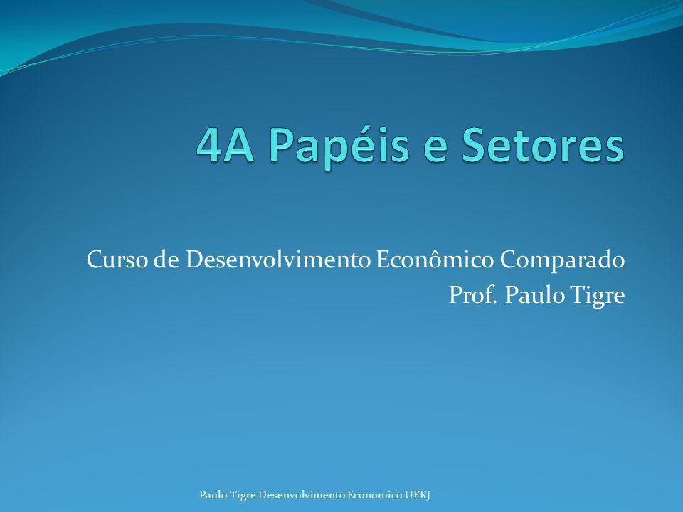 Curso de Desenvolvimento Econômico Comparado Prof. Paulo Tigre