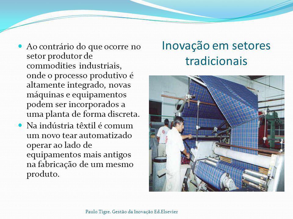 Inovação em setores tradicionais