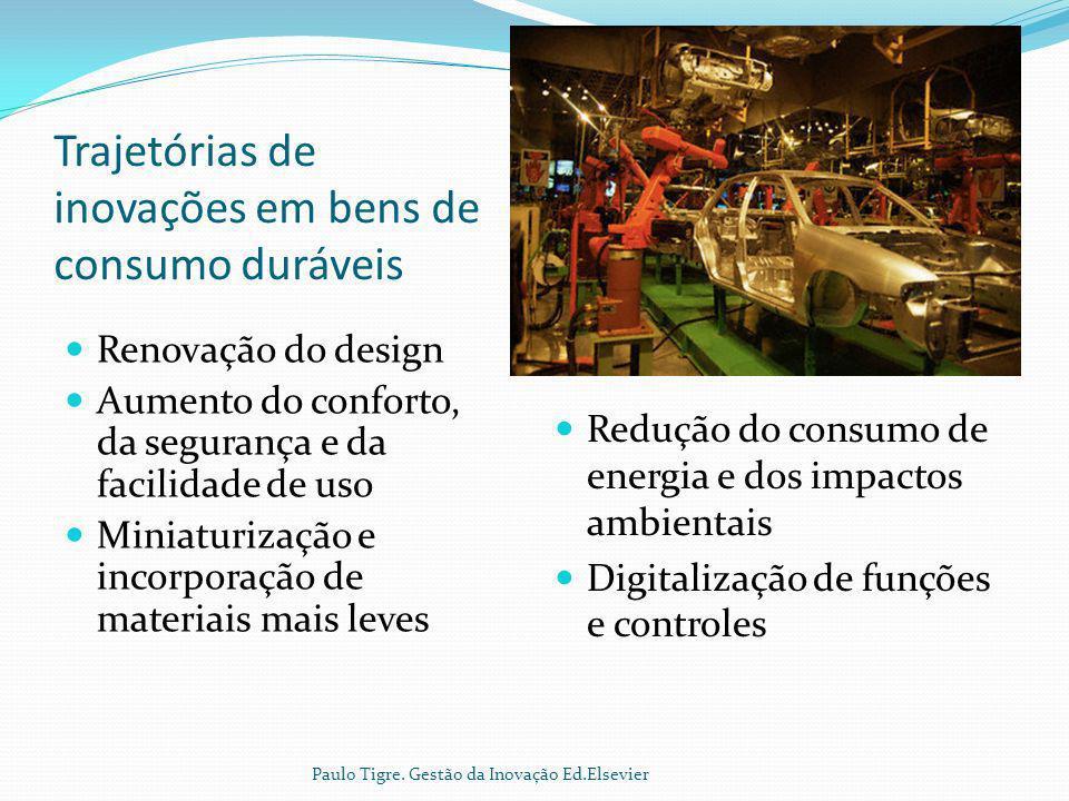 Trajetórias de inovações em bens de consumo duráveis