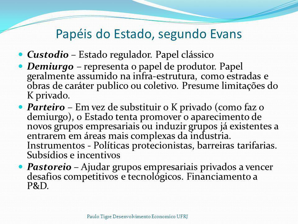Papéis do Estado, segundo Evans