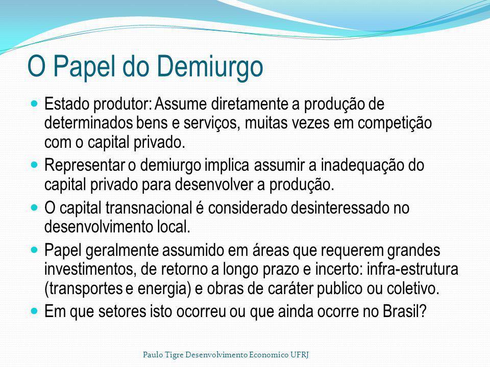 O Papel do Demiurgo Estado produtor: Assume diretamente a produção de determinados bens e serviços, muitas vezes em competição com o capital privado.