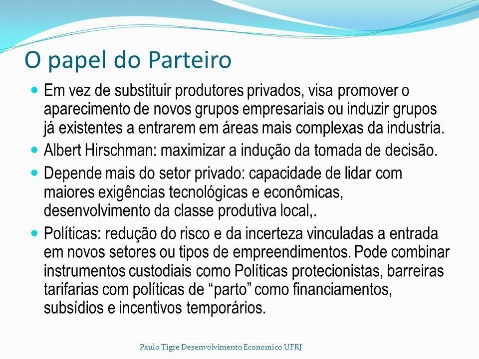 O papel do Parteiro