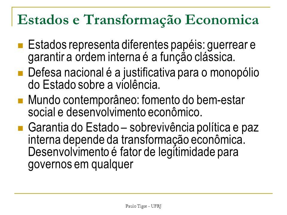 Estados e Transformação Economica