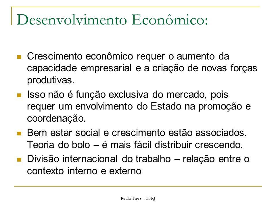 Desenvolvimento Econômico: