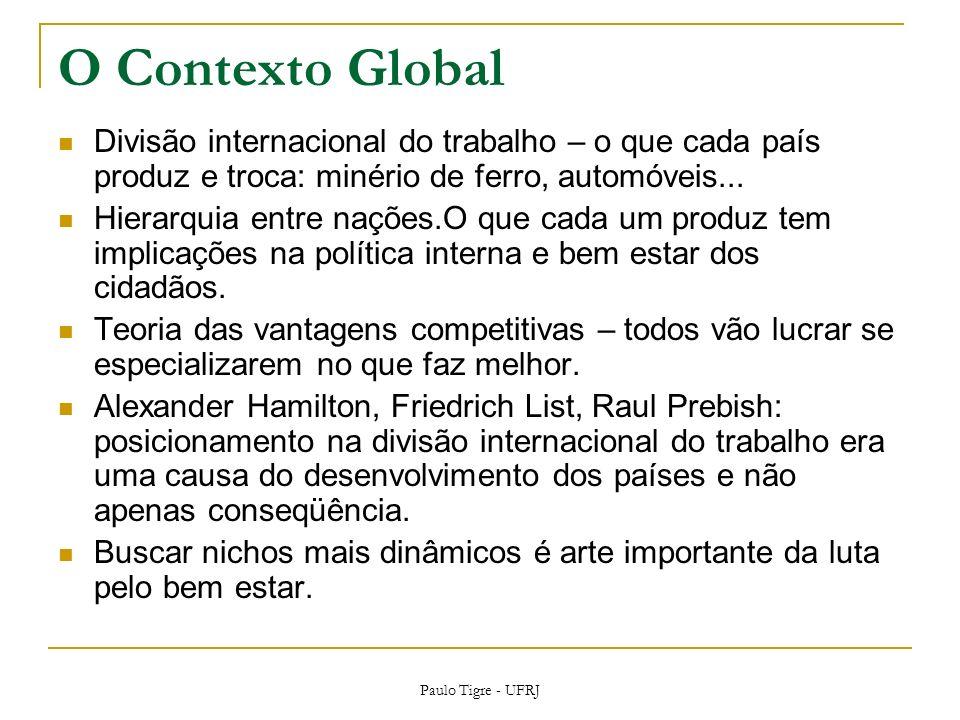 O Contexto Global Divisão internacional do trabalho – o que cada país produz e troca: minério de ferro, automóveis...