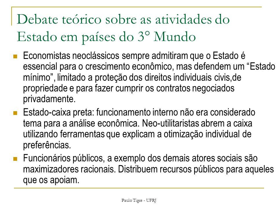 Debate teórico sobre as atividades do Estado em países do 3° Mundo