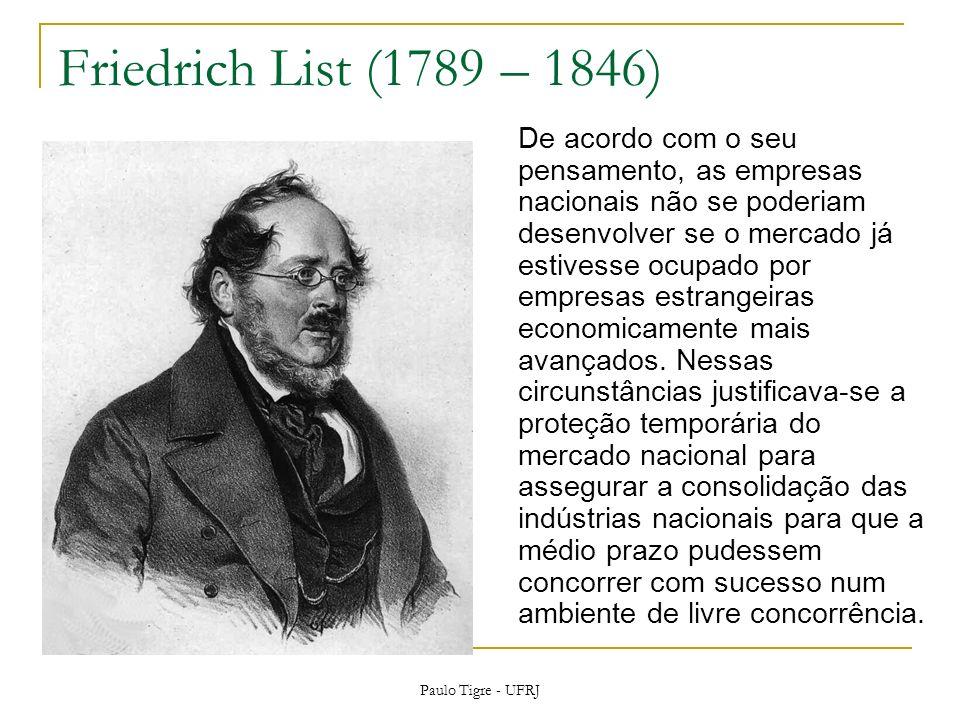 Friedrich List (1789 – 1846)