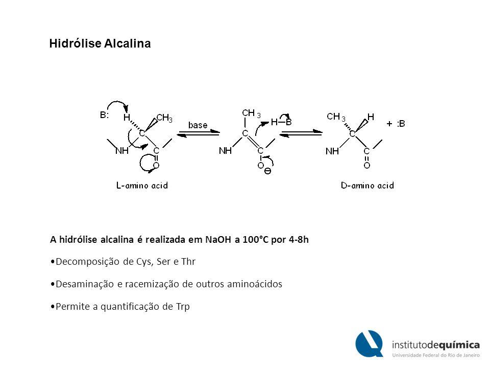 Hidrólise Alcalina A hidrólise alcalina é realizada em NaOH a 100°C por 4-8h. Decomposição de Cys, Ser e Thr.