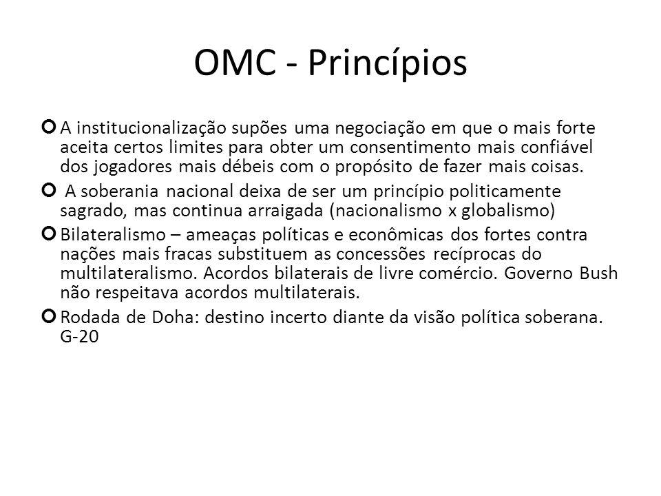OMC - Princípios