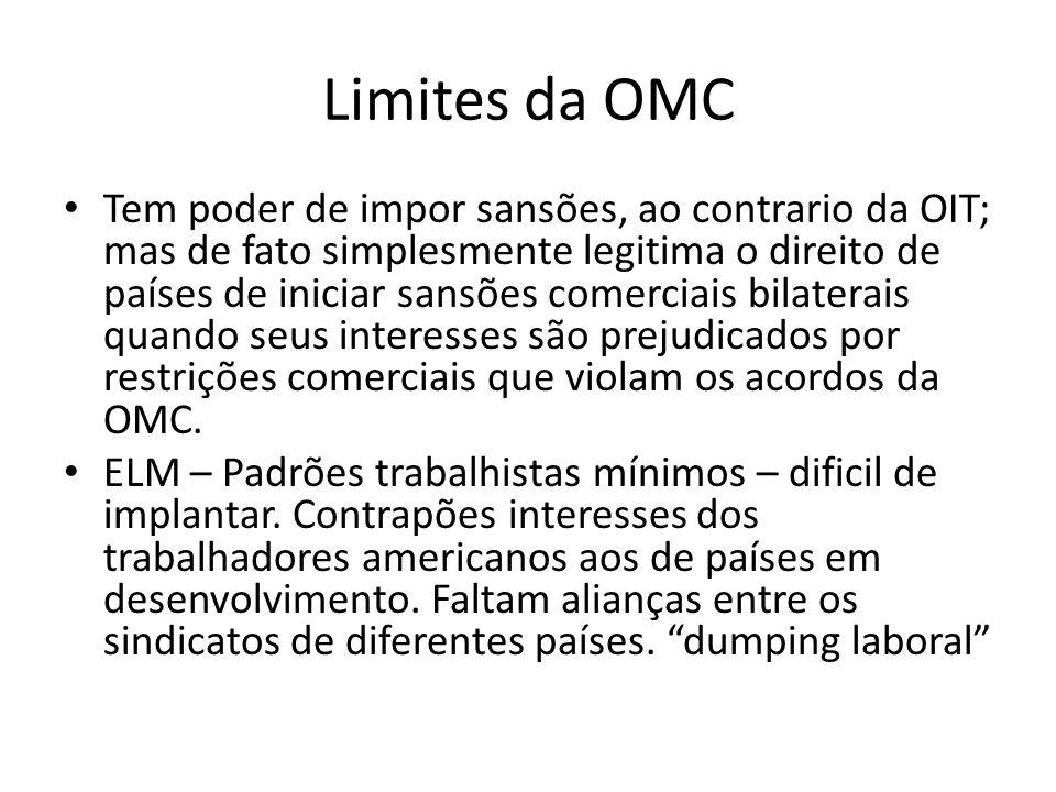 Limites da OMC