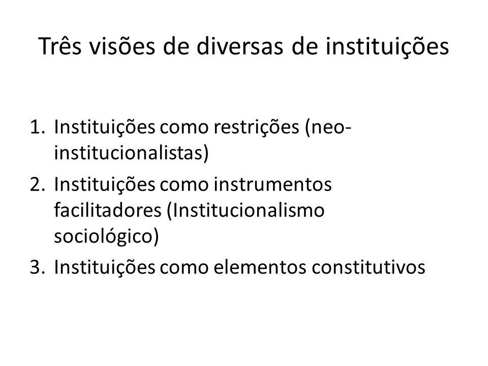 Três visões de diversas de instituições