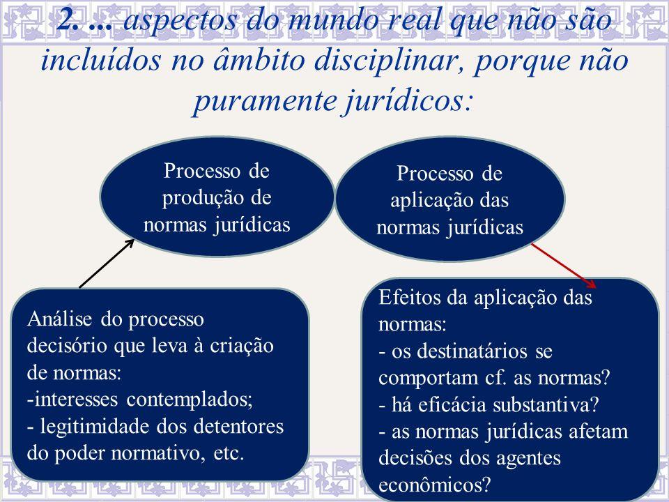 2. ... aspectos do mundo real que não são incluídos no âmbito disciplinar, porque não puramente jurídicos: