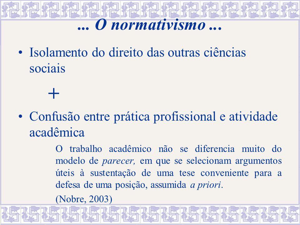 ... O normativismo ... Isolamento do direito das outras ciências sociais. + Confusão entre prática profissional e atividade acadêmica.
