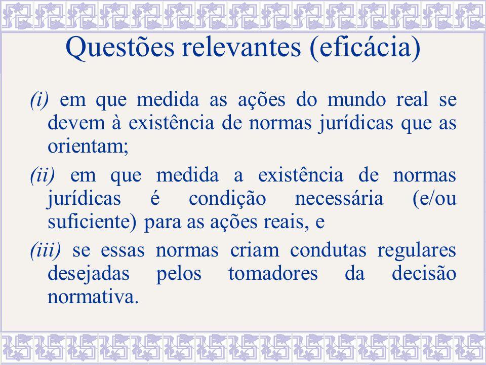 Questões relevantes (eficácia)