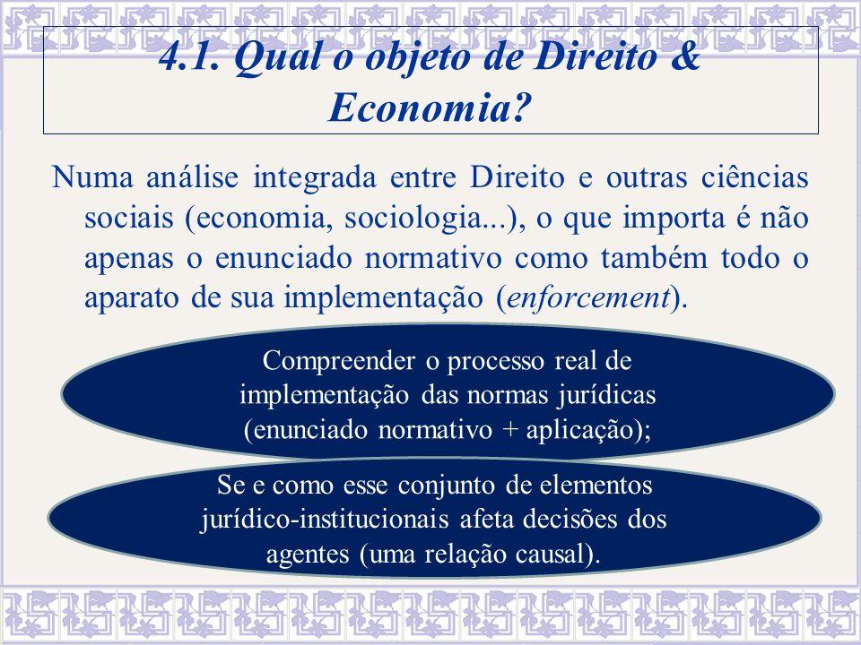 4.1. Qual o objeto de Direito & Economia