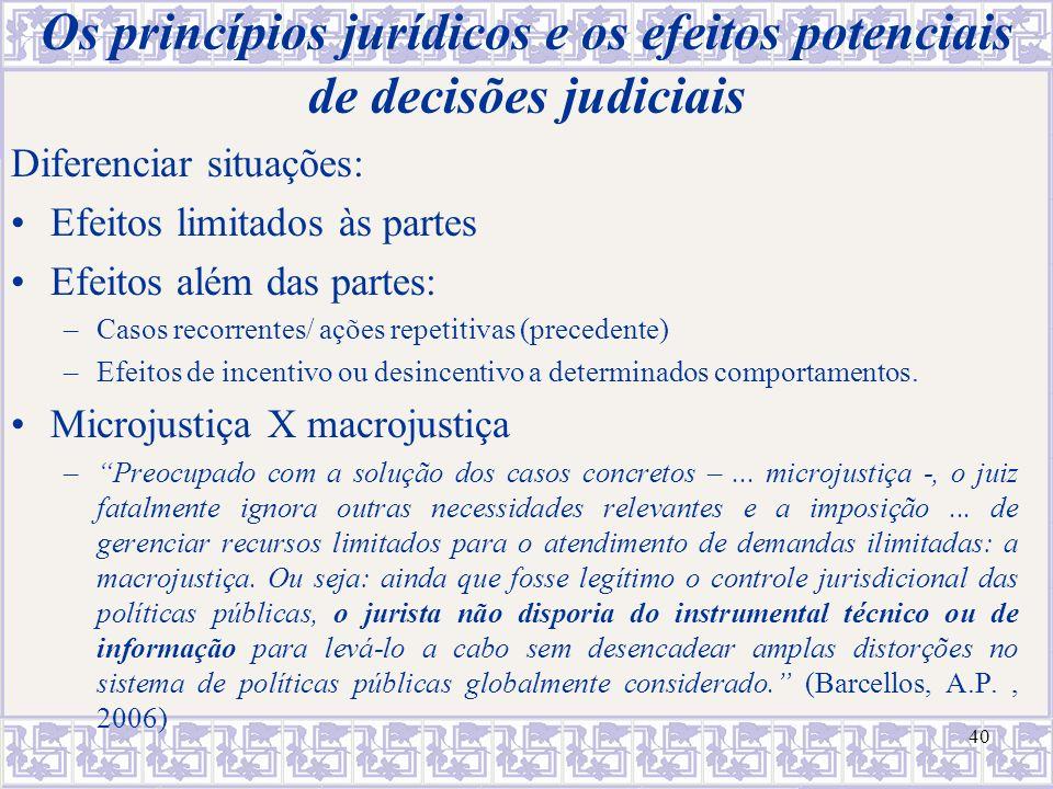 Os princípios jurídicos e os efeitos potenciais de decisões judiciais