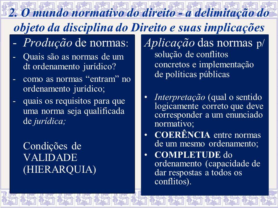 2. O mundo normativo do direito - a delimitação do objeto da disciplina do Direito e suas implicações
