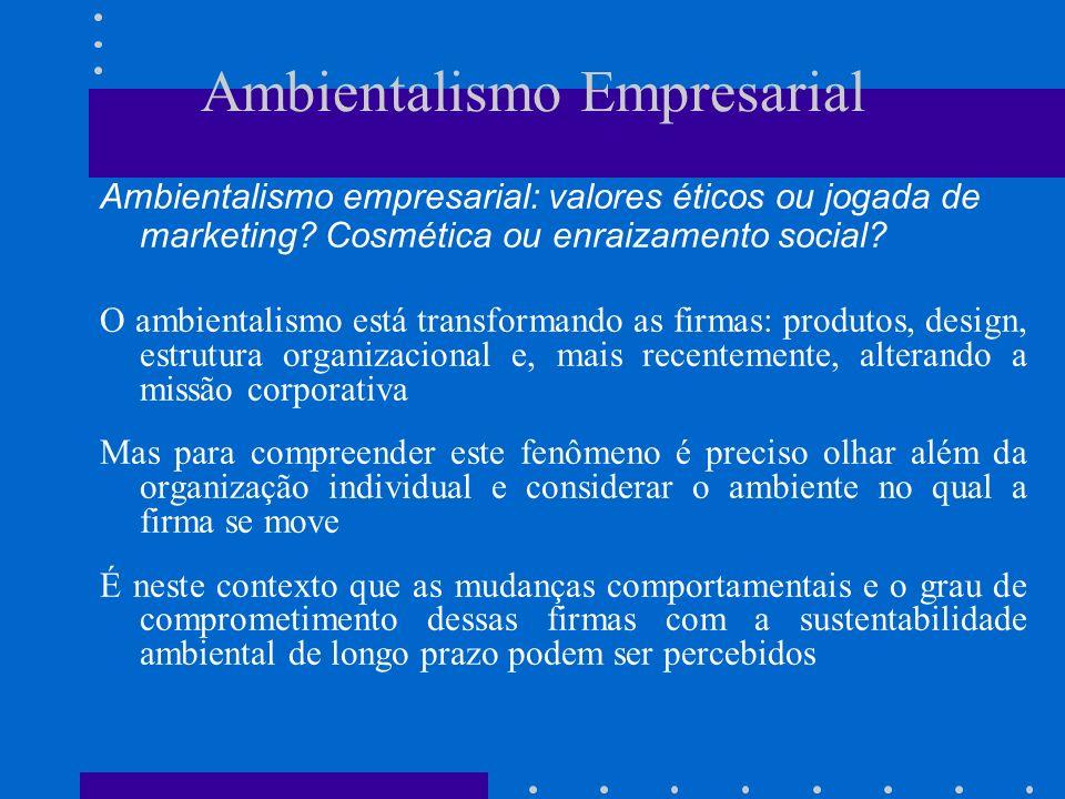Ambientalismo Empresarial