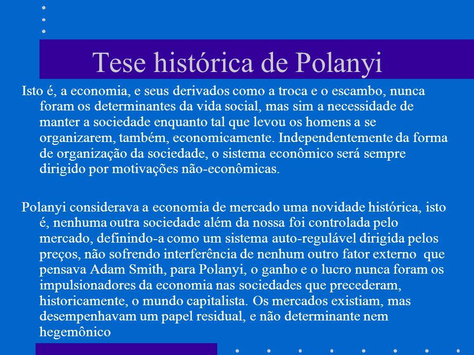 Tese histórica de Polanyi