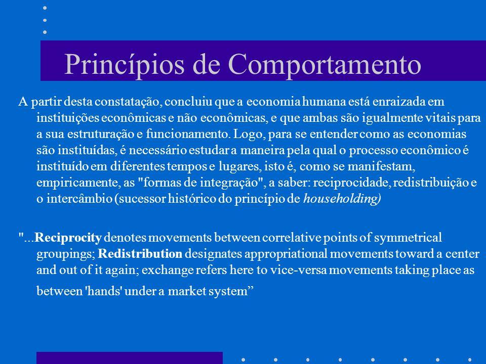 Princípios de Comportamento