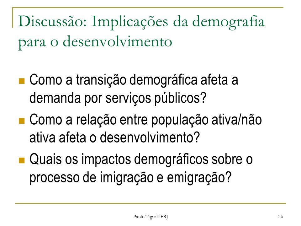 Discussão: Implicações da demografia para o desenvolvimento