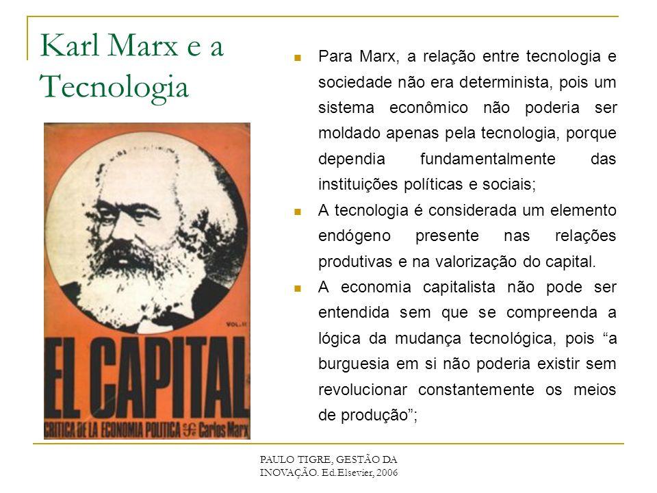 Karl Marx e a Tecnologia