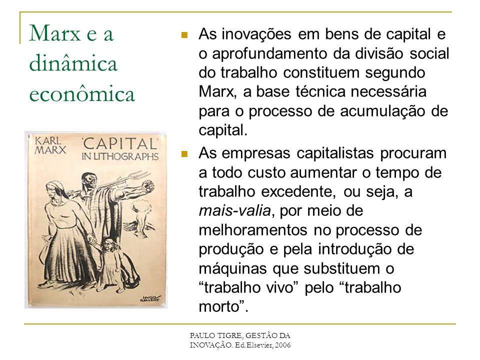 Marx e a dinâmica econômica