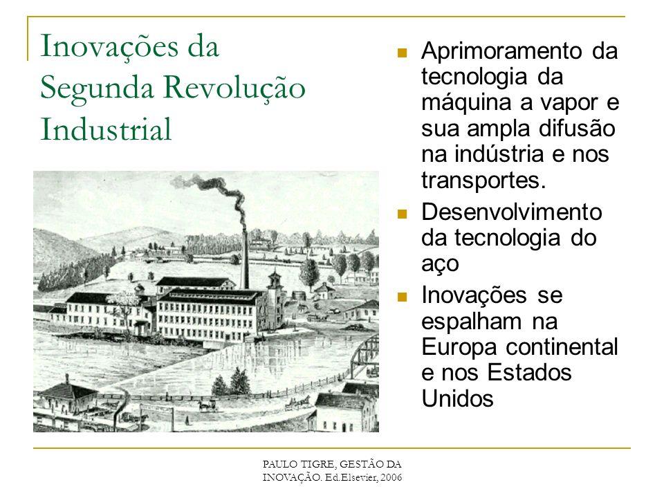Inovações da Segunda Revolução Industrial